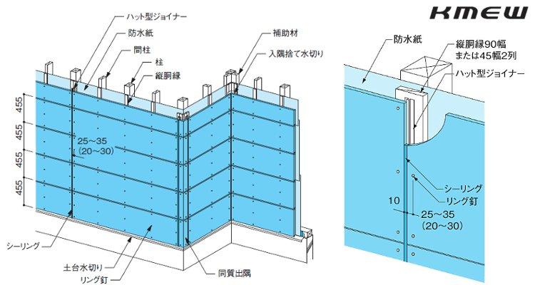 サイディングボード 構造