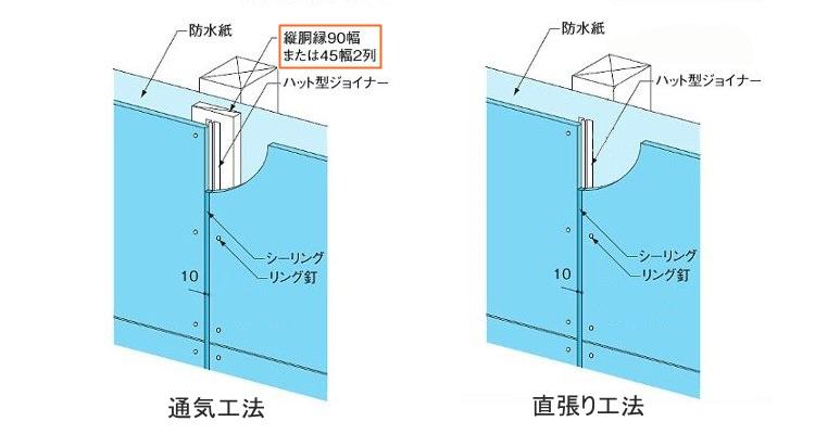 サイディングボード 工法