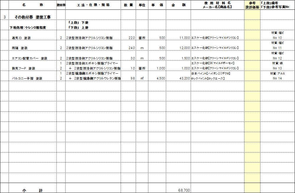 福岡市・糸島市の外壁塗装、屋根塗装、防水工事(雨漏り補修)はナカヤマ彩工へ見積書の見方